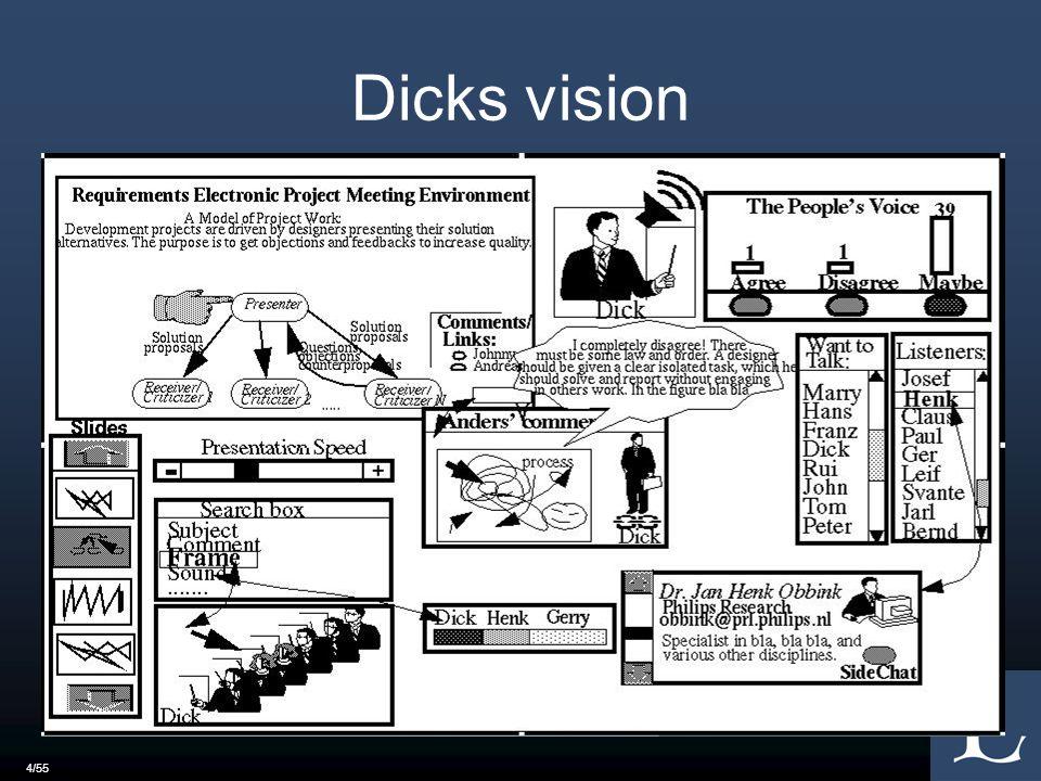 4/55 Dicks vision