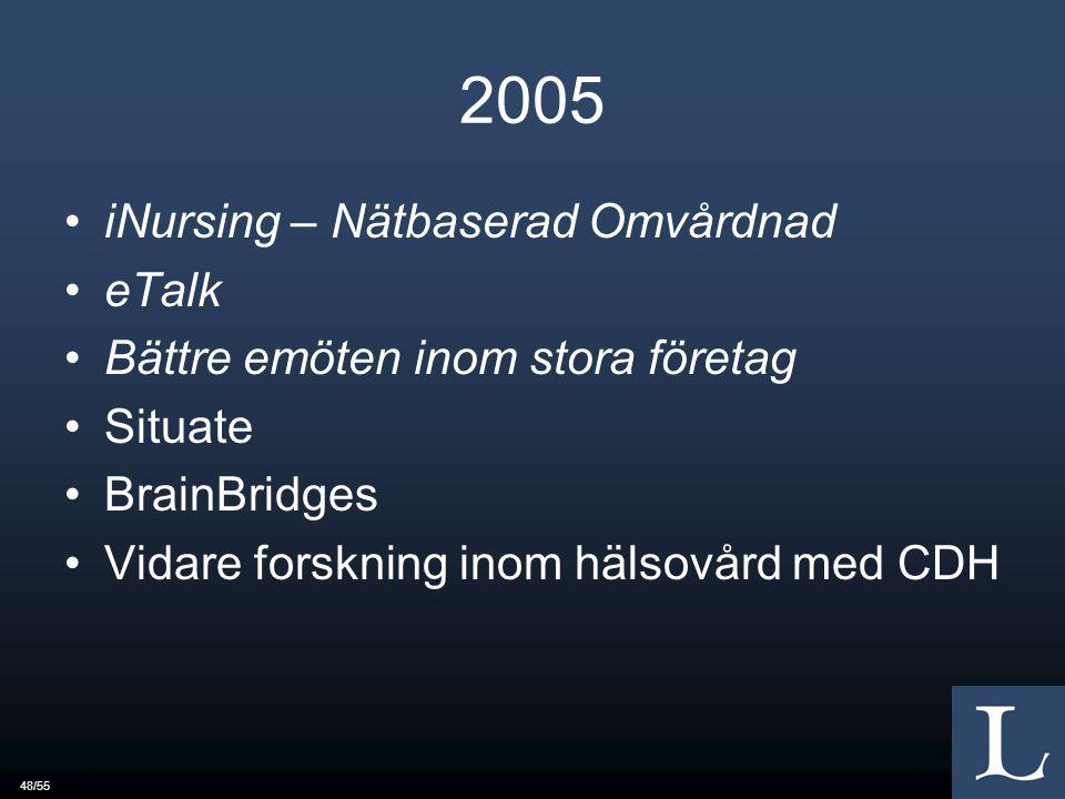 48/55 2005 iNursing – Nätbaserad Omvårdnad eTalk Bättre emöten inom stora företag Situate BrainBridges Vidare forskning inom hälsovård med CDH