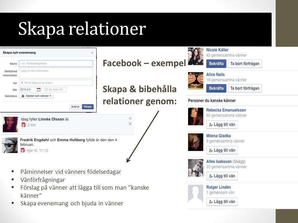 Skapa relationer Facebook – exempel Skapa & bibehålla relationer genom:  Påminnelser vid vänners födelsedagar  Vänförfrågningar  Förslag på vänner