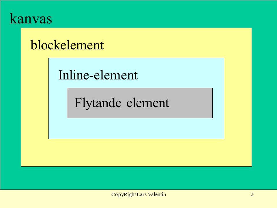 CopyRight Lars Valentin2 kanvas blockelementInline-element Flytande element