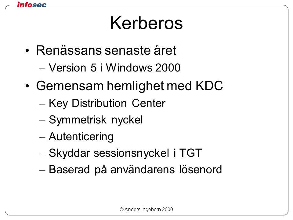 © Anders Ingeborn 2000 Kerberos Renässans senaste året – Version 5 i Windows 2000 Gemensam hemlighet med KDC – Key Distribution Center – Symmetrisk nyckel – Autenticering – Skyddar sessionsnyckel i TGT – Baserad på användarens lösenord