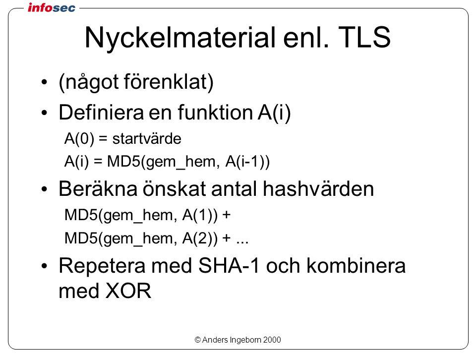 © Anders Ingeborn 2000 Nyckelmaterial enl. TLS (något förenklat) Definiera en funktion A(i) A(0) = startvärde A(i) = MD5(gem_hem, A(i-1)) Beräkna önsk