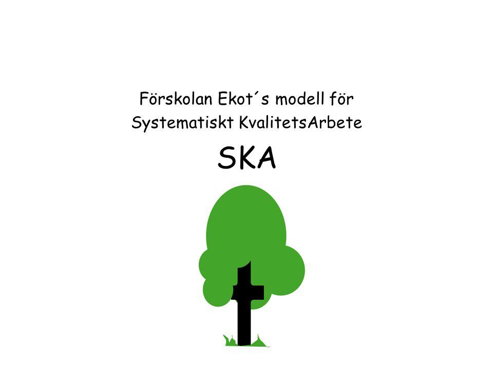 Först… Det här dokumentet beskriver på ett övergripande sätt hur Förskolan Ekot AB´s modell för Systematiskt kvalitetsarbete ser ut.