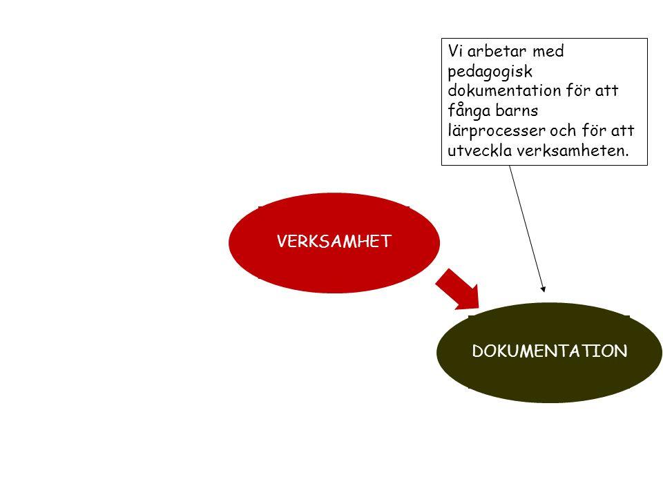 VERKSAMHETDOKUMENTATION VIDAREUTVECK LINGSSAMTAL Vi använder den pedagogiska dokumentationen i vårt arbete med vidareutvecklingssamtal en.