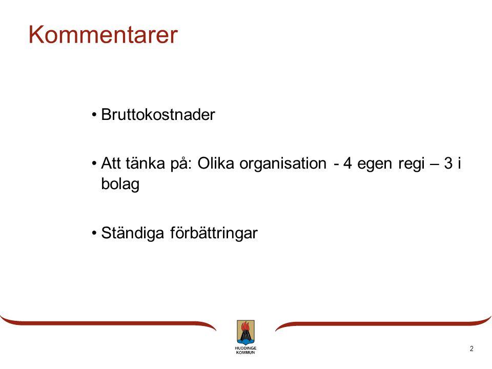 2 Kommentarer Bruttokostnader Att tänka på: Olika organisation - 4 egen regi – 3 i bolag Ständiga förbättringar