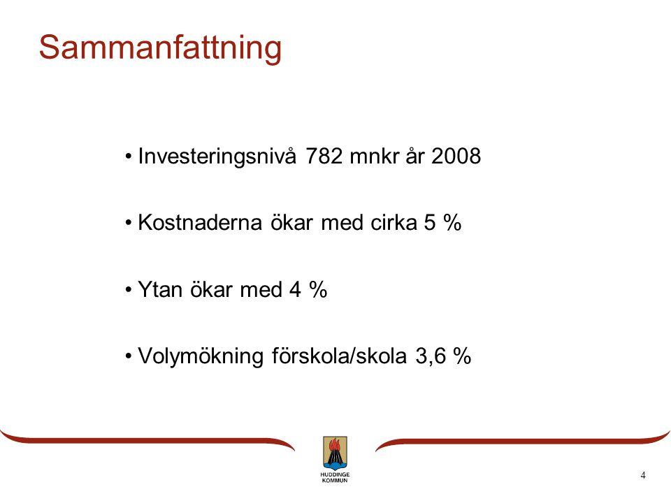 4 Sammanfattning Investeringsnivå 782 mnkr år 2008 Kostnaderna ökar med cirka 5 % Ytan ökar med 4 % Volymökning förskola/skola 3,6 %