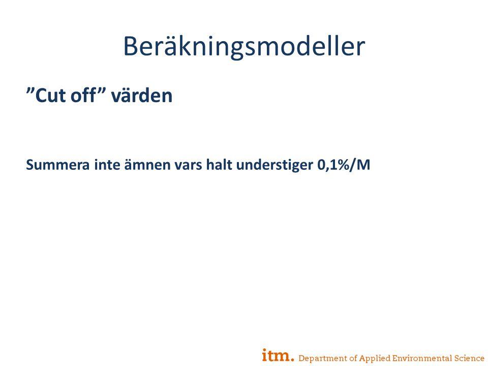 Beräkningsmodeller Cut off värden Summera inte ämnen vars halt understiger 0,1%/M