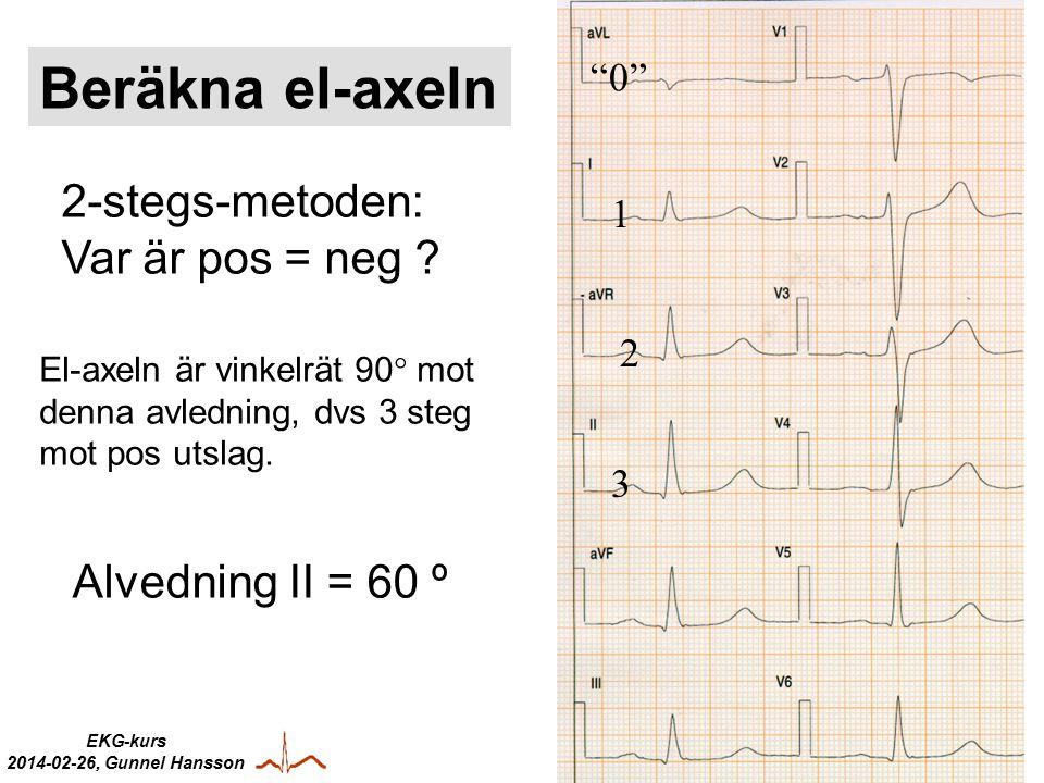 EKG-kurs 2014-02-26, Gunnel Hansson Beräkna el-axeln 2-stegs-metoden: Var är pos = neg .