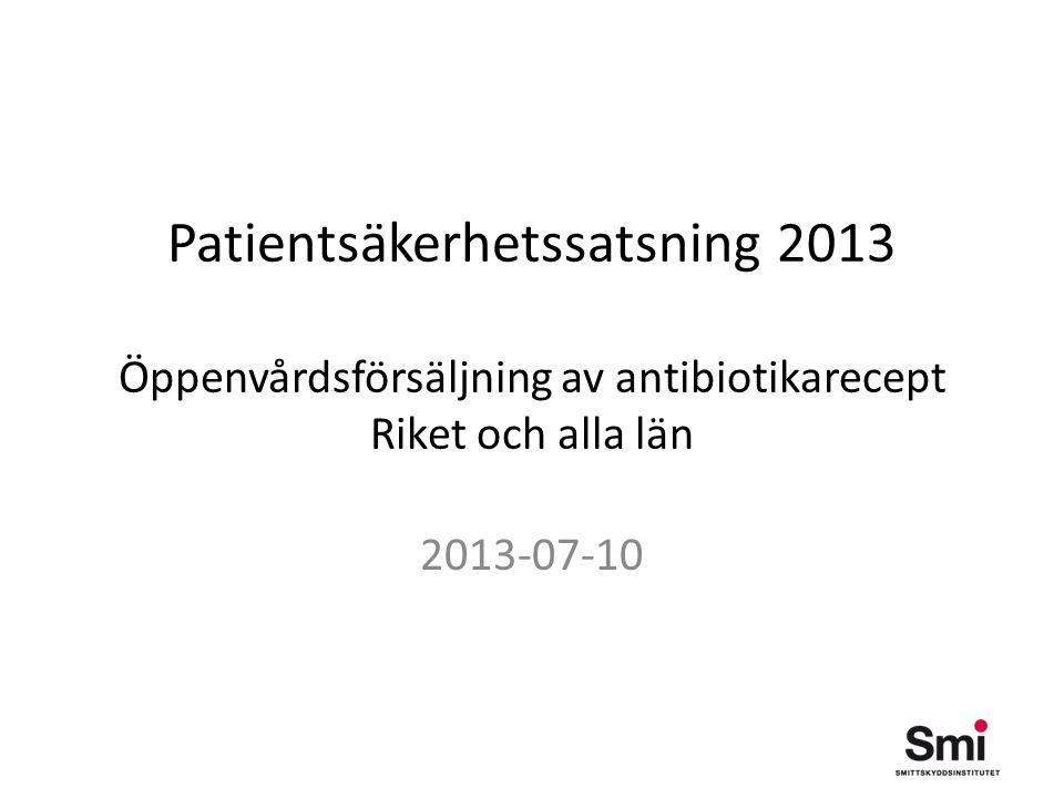 Patientsäkerhetssatsning 2013 Öppenvårdsförsäljning av antibiotikarecept Riket och alla län 2013-07-10