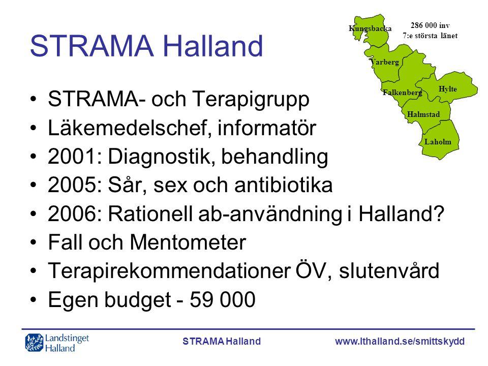 STRAMA Halland www.lthalland.se/smittskydd STRAMA Halland STRAMA- och Terapigrupp Läkemedelschef, informatör 2001: Diagnostik, behandling 2005: Sår, sex och antibiotika 2006: Rationell ab-användning i Halland.