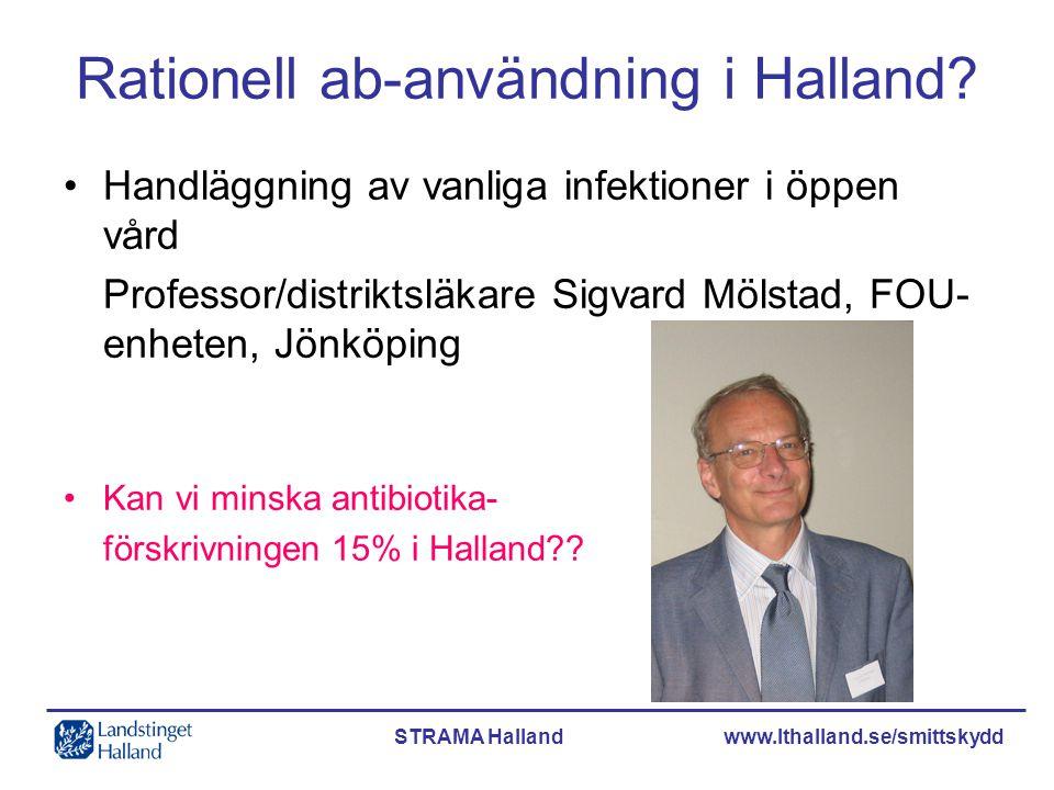 STRAMA Halland www.lthalland.se/smittskydd Halland förskriver 36% mer antibiotika än landstinget med lägst förskrivning 2005