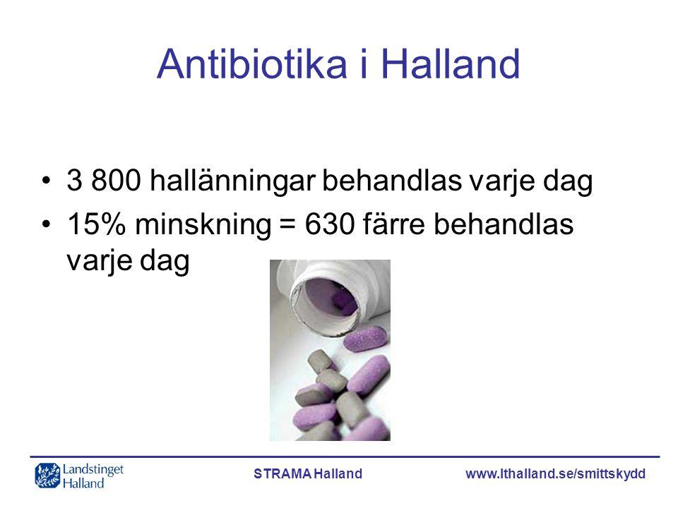 STRAMA Halland www.lthalland.se/smittskydd