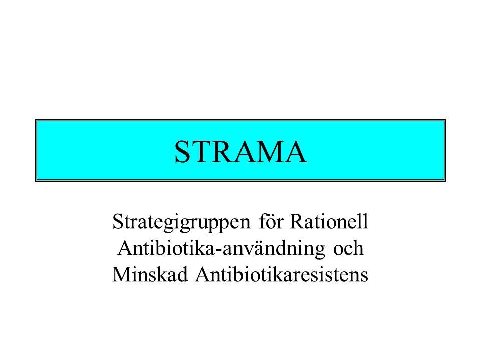 STRAMA Strategigruppen för Rationell Antibiotika-användning och Minskad Antibiotikaresistens