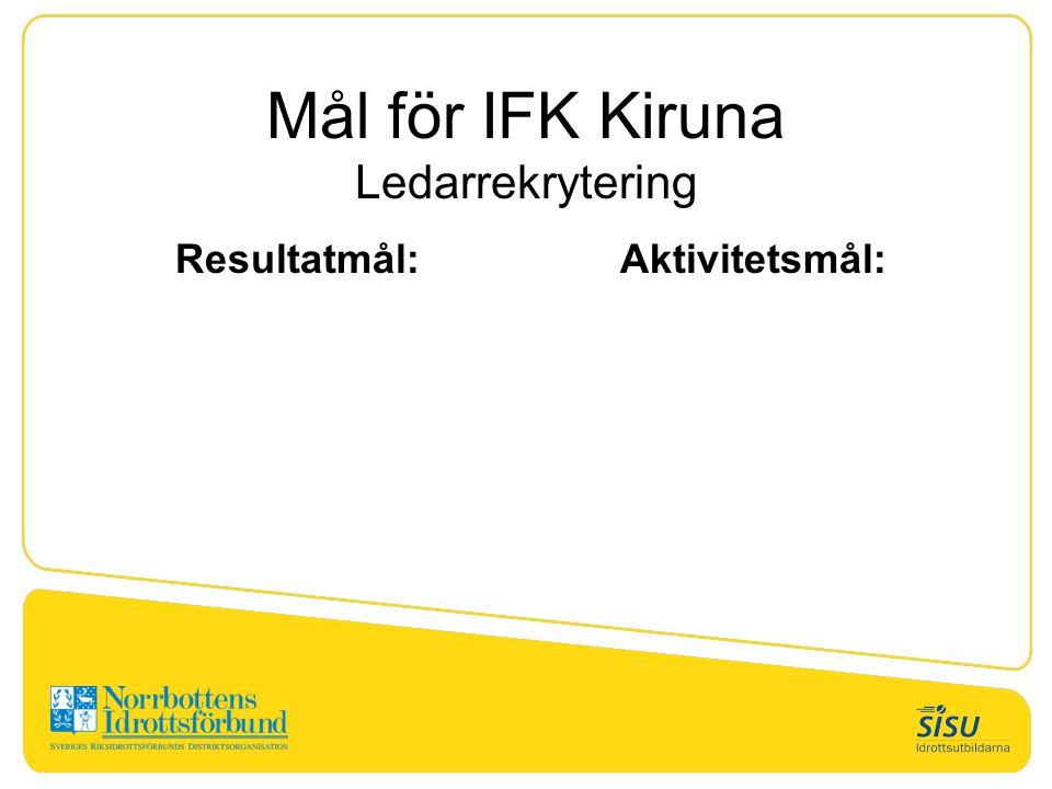Mål för IFK Kiruna Ledarrekrytering Resultatmål:Aktivitetsmål: