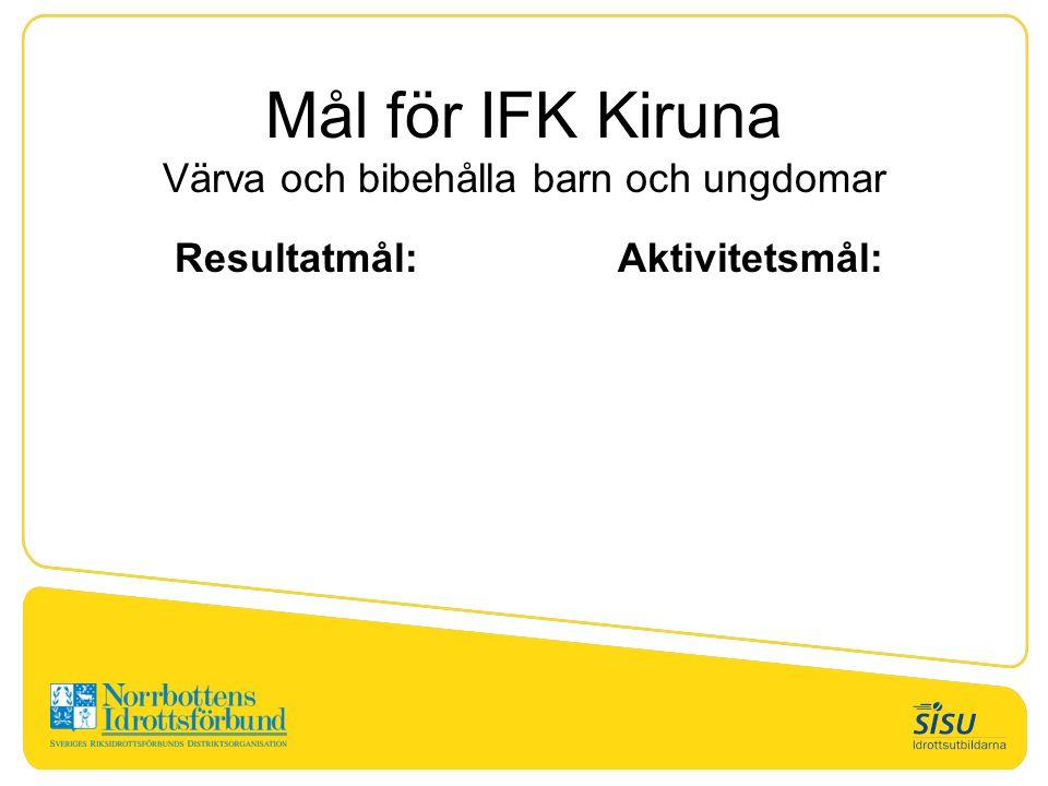 Mål för IFK Kiruna Värva och bibehålla barn och ungdomar Resultatmål:Aktivitetsmål: