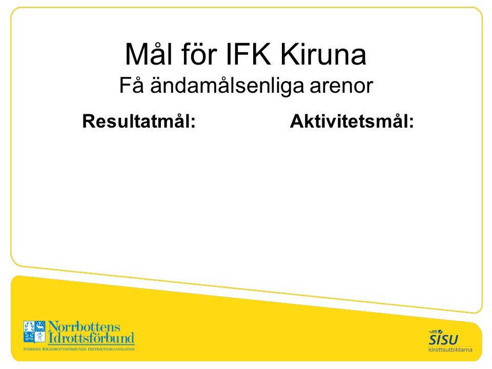 Mål för IFK Kiruna Få ändamålsenliga arenor Resultatmål:Aktivitetsmål: