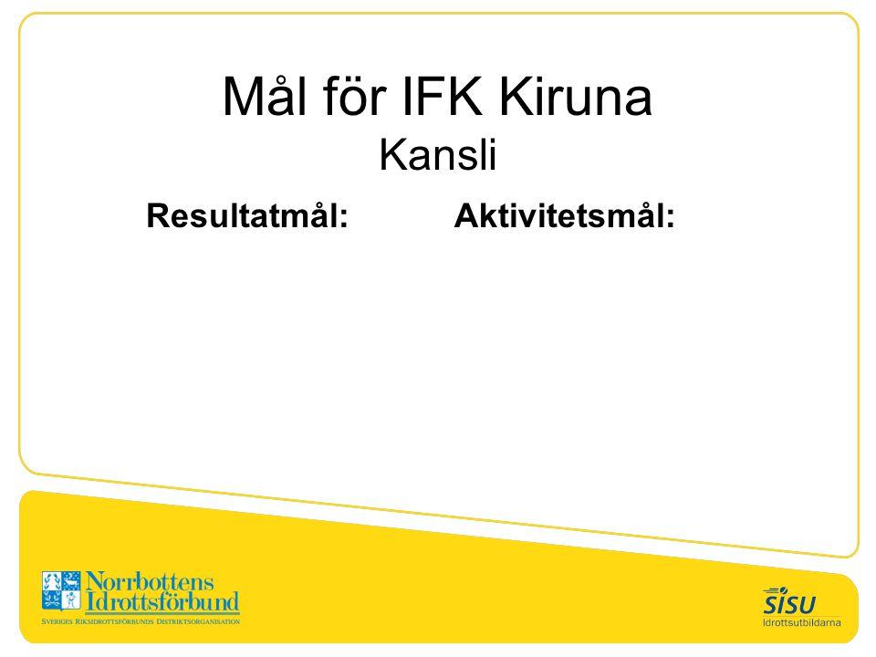 Mål för IFK Kiruna Kansli Resultatmål:Aktivitetsmål: