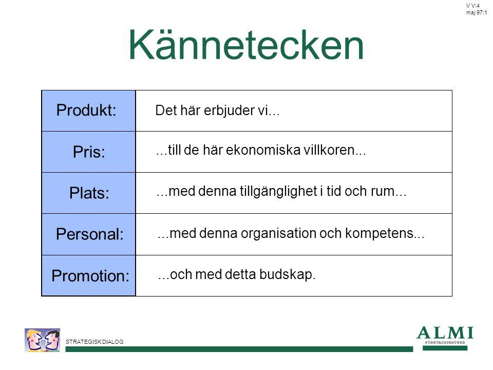STRATEGISK DIALOG Kännetecken Produkt: Pris: Plats: Personal: V V:4 maj 97:1 Promotion: Det här erbjuder vi......till de här ekonomiska villkoren......med denna tillgänglighet i tid och rum......med denna organisation och kompetens......och med detta budskap.