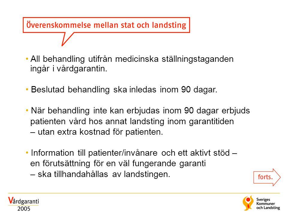 Landstingen ska fortsätta rapporteringen till databasen Väntetider i Vården.