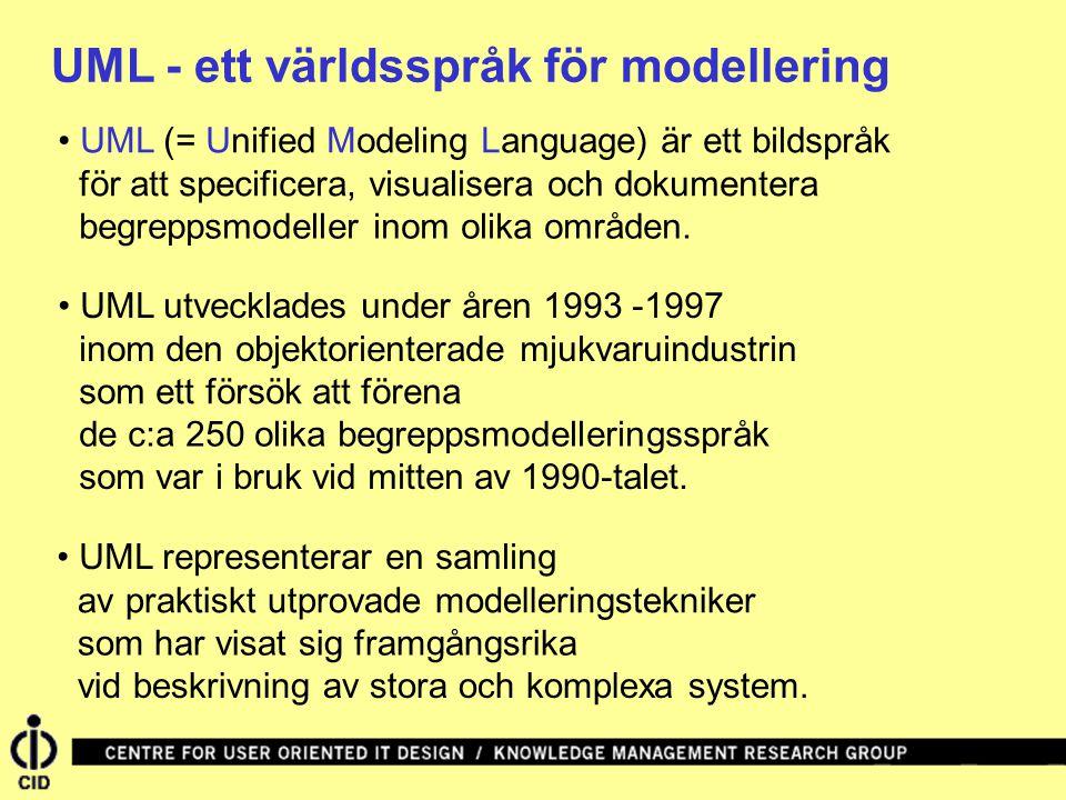 UML - ett världsspråk för modellering UML (= Unified Modeling Language) är ett bildspråk UML utvecklades under åren 1993 -1997 UML representerar en samling för att specificera, visualisera och dokumentera begreppsmodeller inom olika områden.