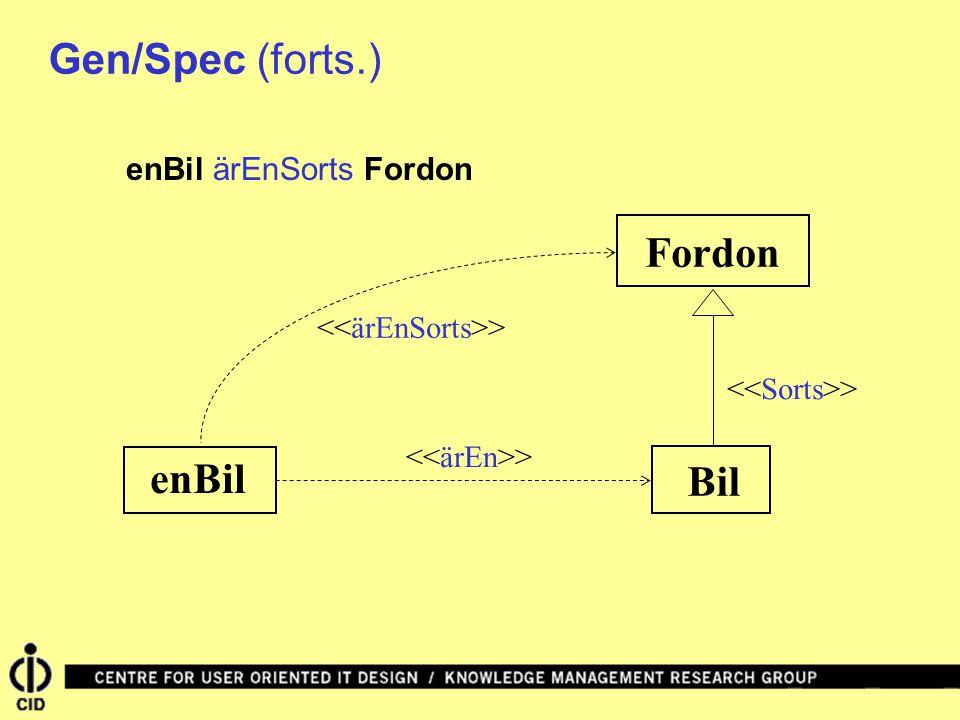 Bil Fordon > enBil > Gen/Spec (forts.) enBil ärEnSorts Fordon