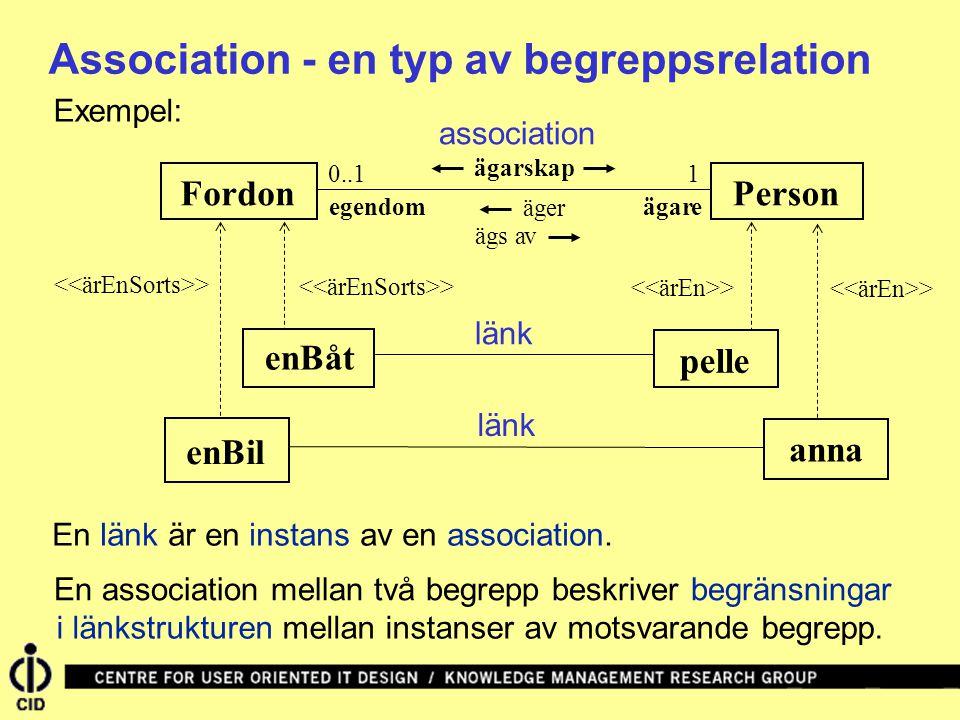 Fordon enBåt > Person enBil pelleanna > ägareegendom > 0..11 äger ägs av Association - en typ av begreppsrelation En association mellan två begrepp beskriver begränsningar ägarskap association länk En länk är en instans av en association.