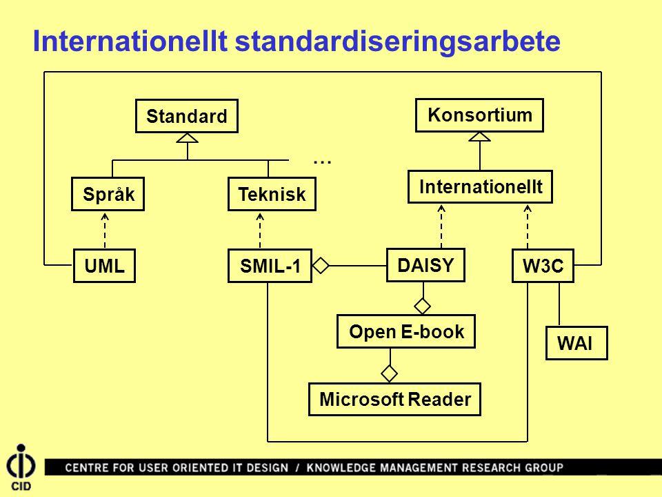 StandardSpråkTeknisk... UMLSMIL-1KonsortiumInternationelltDAISYW3CWAIOpen E-bookMicrosoft Reader Internationellt standardiseringsarbete
