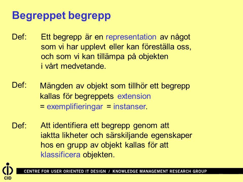 Begreppet begrepp Def:Ett begrepp är en representation av något Def: Mängden av objekt som tillhör ett begrepp Def: Att identifiera ett begrepp genom att som vi har upplevt eller kan föreställa oss, och som vi kan tillämpa på objekten i vårt medvetande.