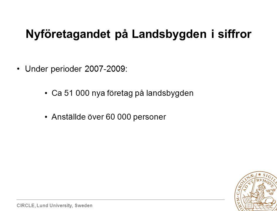 CIRCLE, Lund University, Sweden Nyföretagandet på Landsbygden i siffror Under perioder 2007-2009: Ca 51 000 nya företag på landsbygden Anställde över 60 000 personer