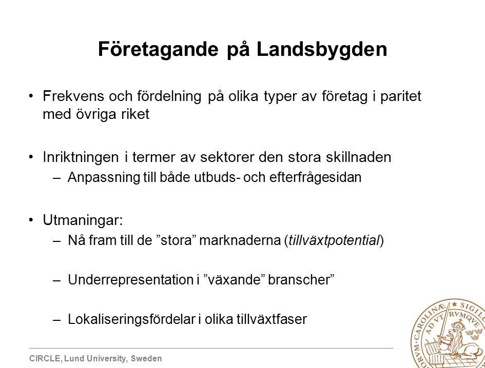 CIRCLE, Lund University, Sweden Företagande på Landsbygden Frekvens och fördelning på olika typer av företag i paritet med övriga riket Inriktningen i termer av sektorer den stora skillnaden –Anpassning till både utbuds- och efterfrågesidan Utmaningar: –Nå fram till de stora marknaderna (tillväxtpotential) –Underrepresentation i växande branscher –Lokaliseringsfördelar i olika tillväxtfaser