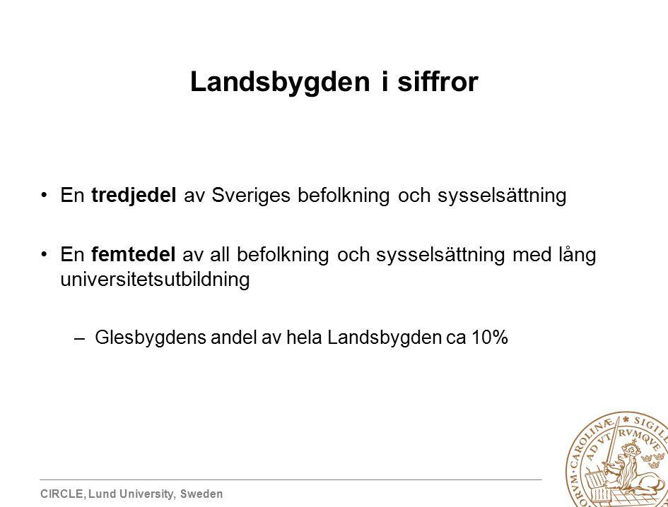 CIRCLE, Lund University, Sweden Landsbygden i siffror En tredjedel av Sveriges befolkning och sysselsättning En femtedel av all befolkning och sysselsättning med lång universitetsutbildning –Glesbygdens andel av hela Landsbygden ca 10%