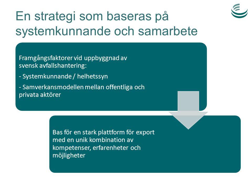En strategi som baseras på systemkunnande och samarbete Framgångsfaktorer vid uppbyggnad av svensk avfallshantering: - Systemkunnande / helhetssyn - S