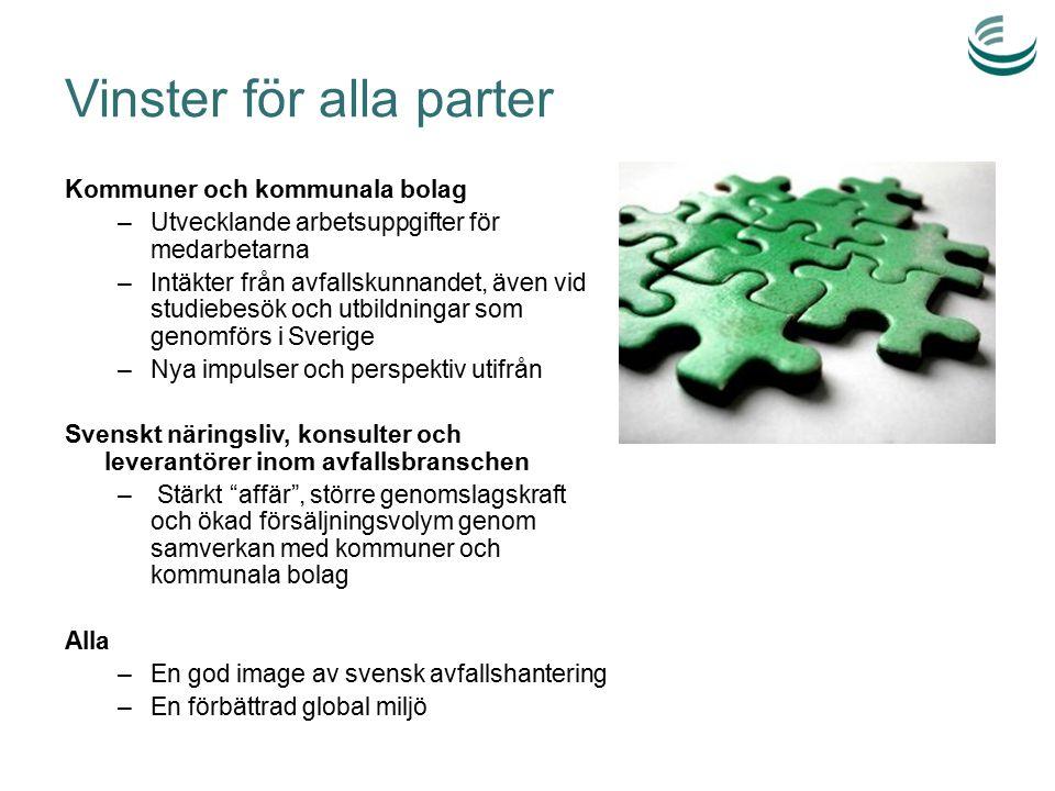 Vinster för alla parter Kommuner och kommunala bolag –Utvecklande arbetsuppgifter för medarbetarna –Intäkter från avfallskunnandet, även vid studiebes