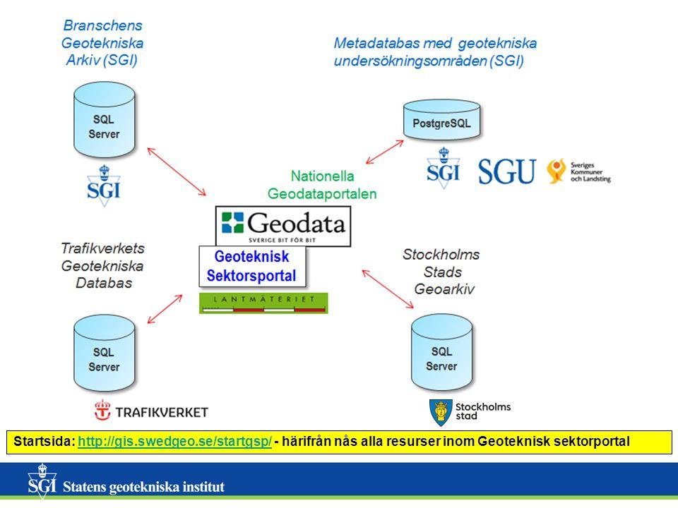 3 3 Startsida: http://gis.swedgeo.se/startgsp/ - härifrån nås alla resurser inom Geoteknisk sektorportalhttp://gis.swedgeo.se/startgsp/