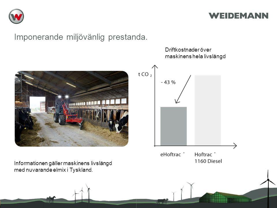 Reference (apr02) Imponerande miljövänlig prestanda. Informationen gäller maskinens livslängd med nuvarande elmix i Tyskland. Driftkostnader över mask