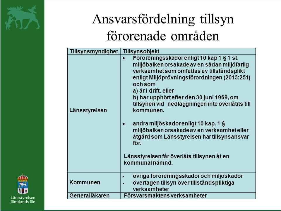 Ansvarsfördelning tillsyn förorenade områden TillsynsmyndighetTillsynsobjekt Länsstyrelsen  Föroreningsskador enligt 10 kap 1 § 1 st. miljöbalken ors