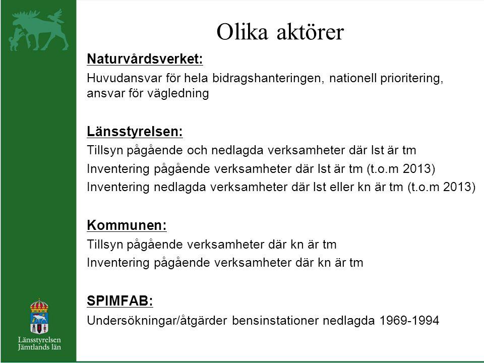 Olika aktörer Naturvårdsverket: Huvudansvar för hela bidragshanteringen, nationell prioritering, ansvar för vägledning Länsstyrelsen: Tillsyn pågående