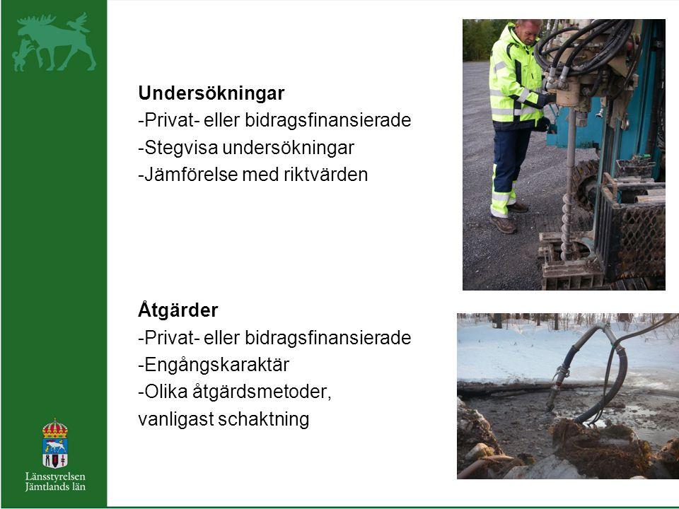 Ansvarsfördelning tillsyn förorenade områden TillsynsmyndighetTillsynsobjekt Länsstyrelsen  Föroreningsskador enligt 10 kap 1 § 1 st.