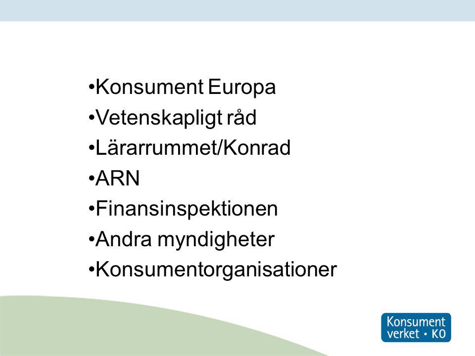 Konsument Europa Vetenskapligt råd Lärarrummet/Konrad ARN Finansinspektionen Andra myndigheter Konsumentorganisationer