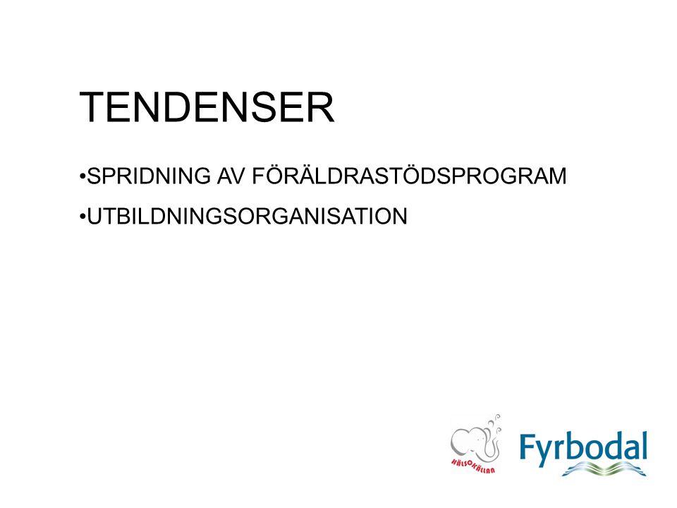 TENDENSER SPRIDNING AV FÖRÄLDRASTÖDSPROGRAM UTBILDNINGSORGANISATION