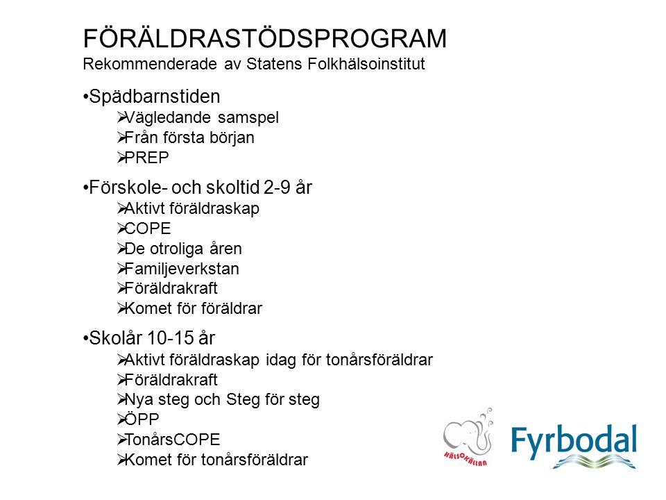 FÖRÄLDRASTÖDSPROGRAM Rekommenderade av Statens Folkhälsoinstitut Spädbarnstiden  Vägledande samspel  Från första början  PREP Förskole- och skoltid
