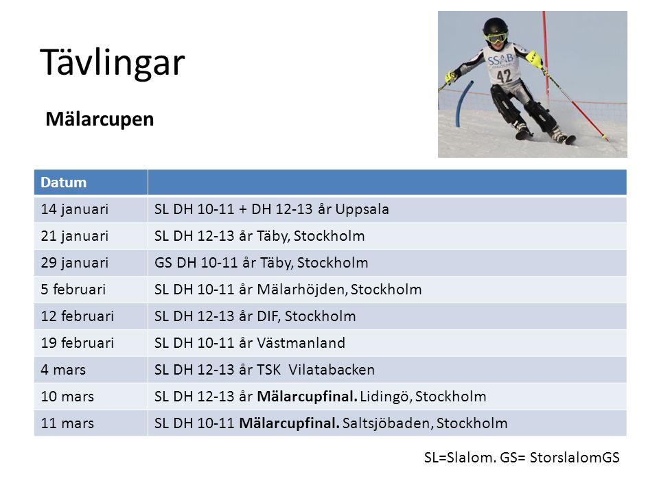 Tävlingar Datum 14 januariSL DH 10-11 + DH 12-13 år Uppsala 21 januariSL DH 12-13 år Täby, Stockholm 29 januariGS DH 10-11 år Täby, Stockholm 5 februariSL DH 10-11 år Mälarhöjden, Stockholm 12 februariSL DH 12-13 år DIF, Stockholm 19 februariSL DH 10-11 år Västmanland 4 marsSL DH 12-13 år TSK Vilatabacken 10 marsSL DH 12-13 år Mälarcupfinal.