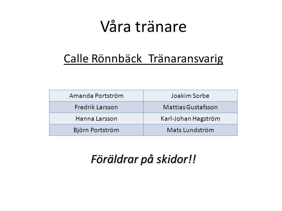 Våra tränare Calle Rönnbäck Tränaransvarig Amanda PortströmJoakim Sorbe Fredrik LarssonMattias Gustafsson Hanna LarssonKarl-Johan Hagström Björn PortströmMats Lundström Föräldrar på skidor!!