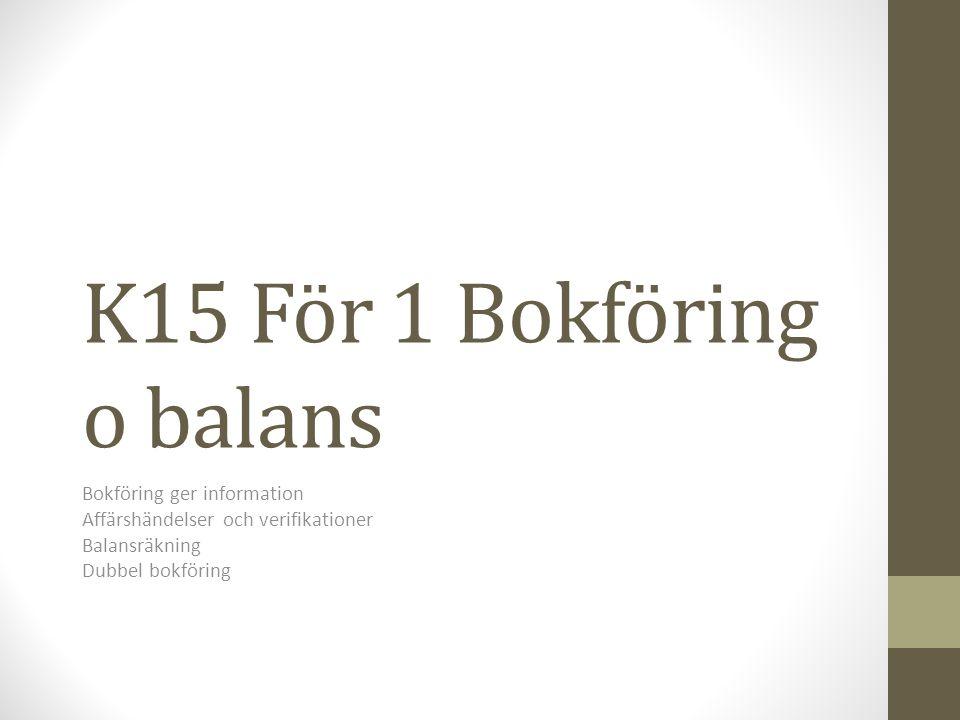 K15 För 1 Bokföring o balans Bokföring ger information Affärshändelser och verifikationer Balansräkning Dubbel bokföring