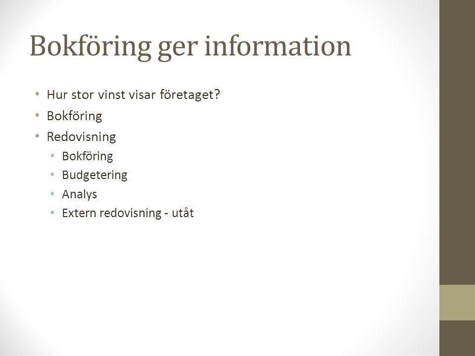 Bokföring ger information Hur stor vinst visar företaget? Bokföring Redovisning Bokföring Budgetering Analys Extern redovisning - utåt