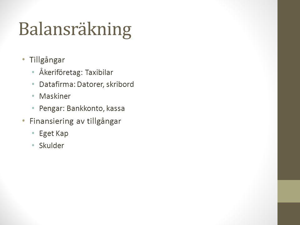Balansräkning Tillgångar Åkeriföretag: Taxibilar Datafirma: Datorer, skribord Maskiner Pengar: Bankkonto, kassa Finansiering av tillgångar Eget Kap Skulder