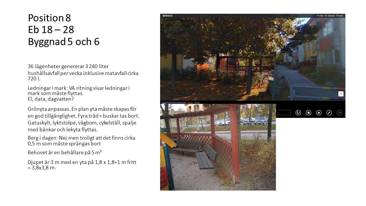 Position 8 Eb 18 – 28 Byggnad 5 och 6 36 lägenheter genererar 3 240 liter hushållsavfall per vecka inklusive matavfall cirka 720 l.