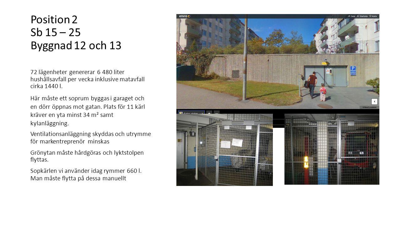 Position 2 Sb 15 – 25 Byggnad 12 och 13 72 lägenheter genererar 6 480 liter hushållsavfall per vecka inklusive matavfall cirka 1440 l.