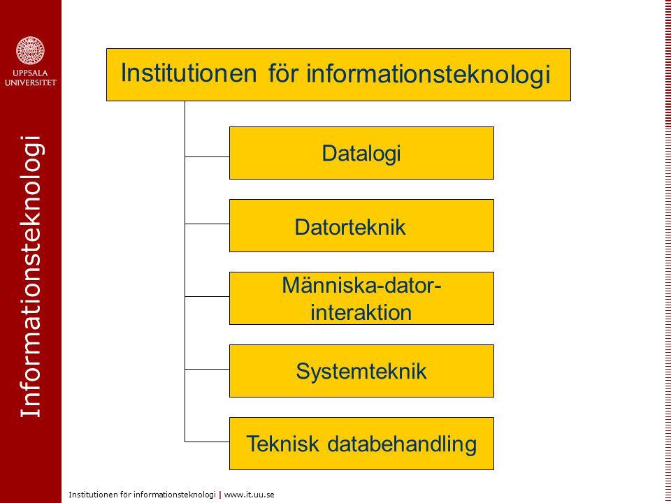 Informationsteknologi Institutionen för informationsteknologi   www.it.uu.se Korta fakta Totalt 240 anställda 80 lärare varav 25 professorer 100 heltidsanställda doktorander 900 heltidsstudenter/läsår 1 ledamot i Kungliga Vetenskapsakademin (KVA) 3 ledamöter i Kungl.