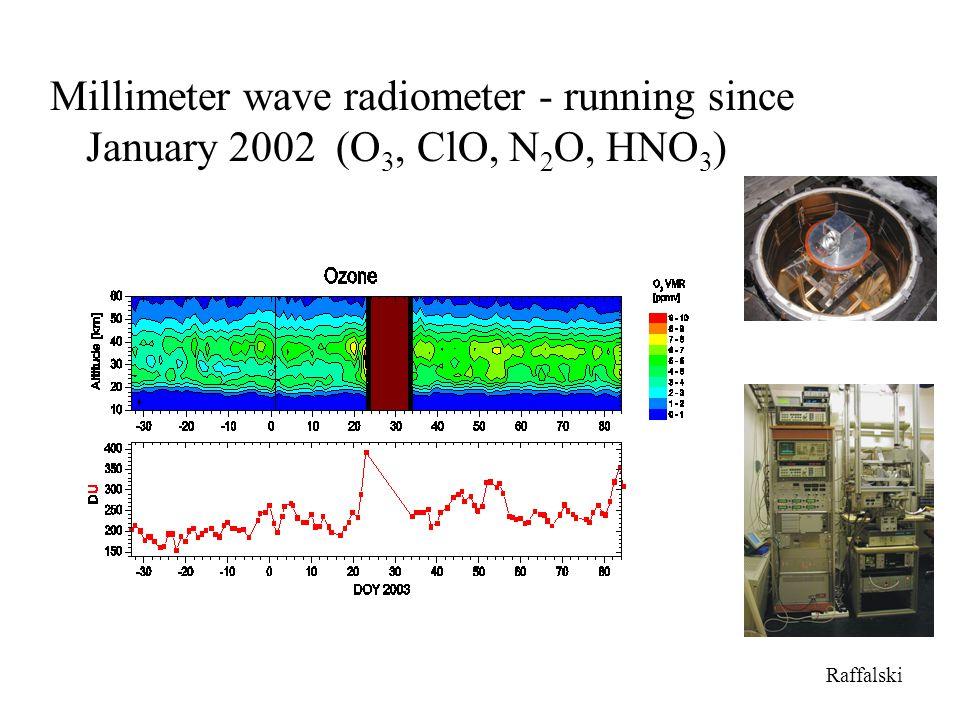 Further studies of PMWE / PMSE using ESRAD, EISCAT, Lidar (Alomar, U.